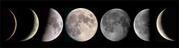 Fáze Měsíce, diagram